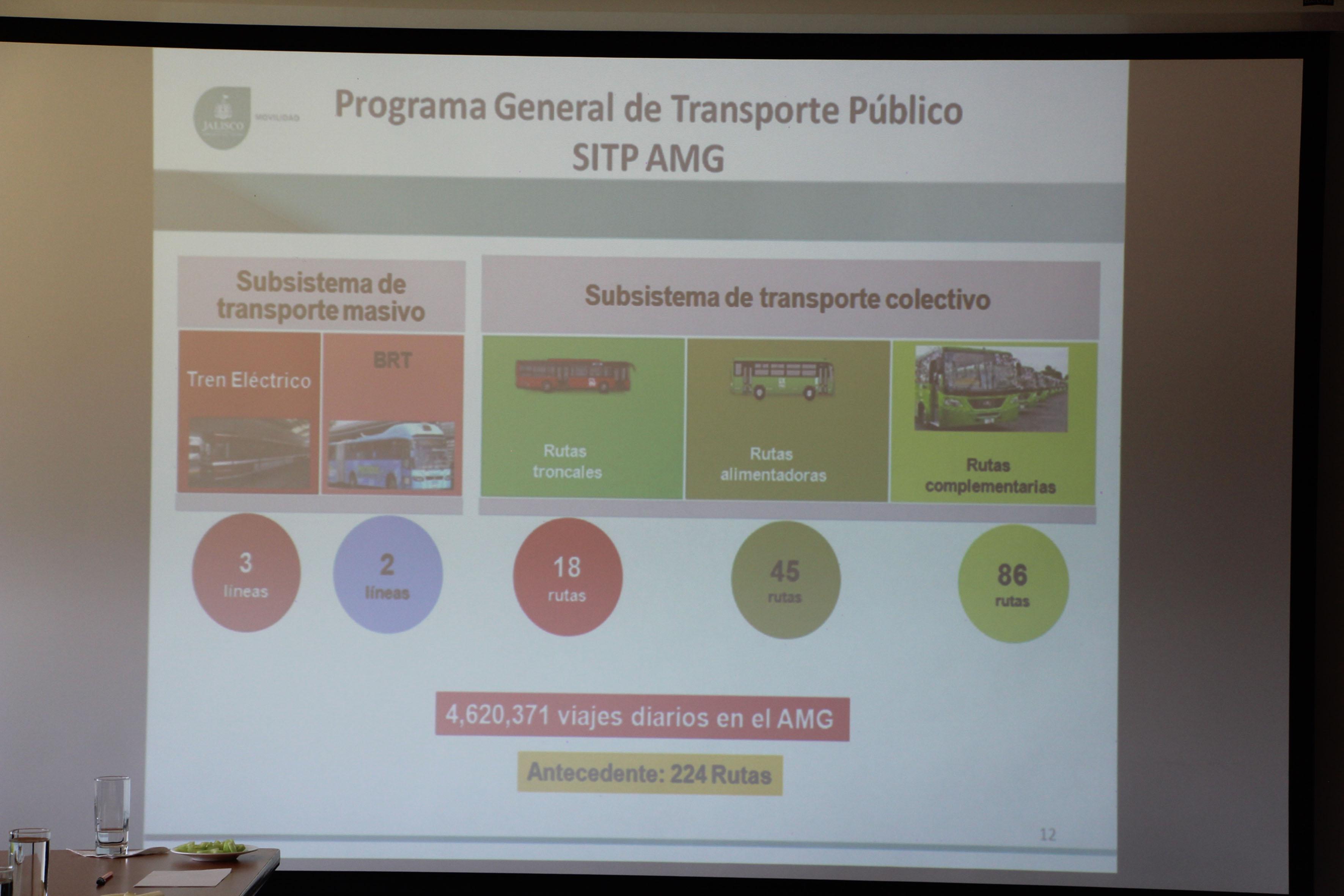 Presentación del programa general de transporte público SITP AMG.