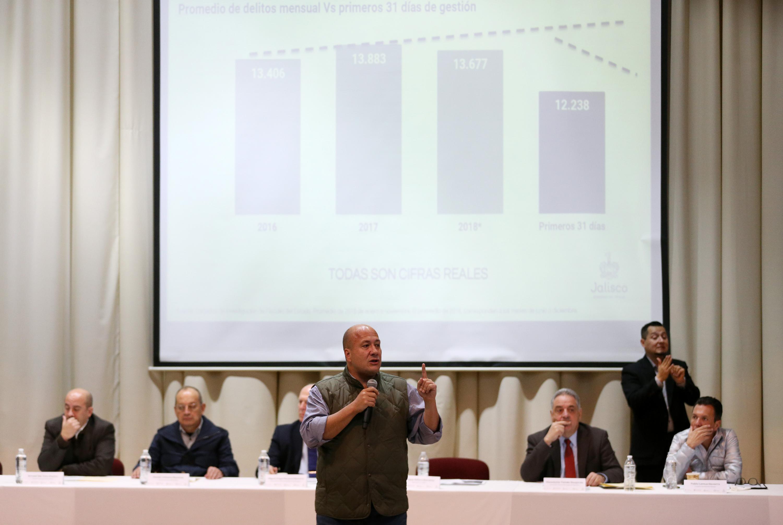 El gobernador Enrique Alfaro  presentó estadisticas de seguridad en su intervencion