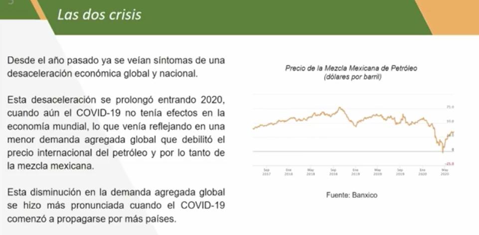 """Graficas del webinar titulado """"Plan económico y fiscal para fortalecer la salud, la economía y el empleo frente a la crisis sanitaria y económica de 2020"""""""