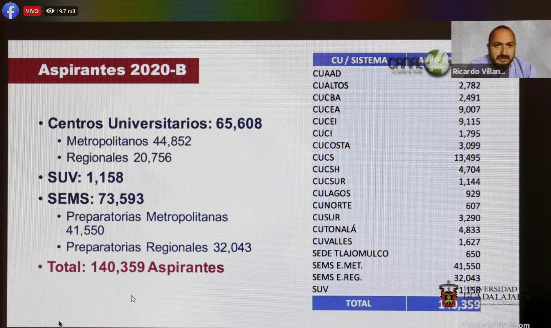 Diapositivas de la Rueda de prensa virtual, para dar a conocer los cambios que se aplicarán para los procesos de admisión del ciclo 2020-B