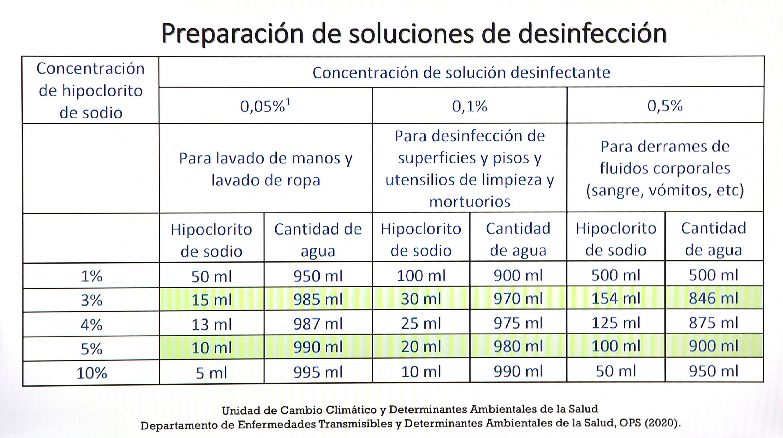 Especialistas del doctorado en Ciencias de la Salud Ocupacional del CUCS estudian distintos riesgos en empleos del sector público