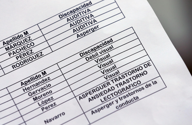 En esta ocasión, 11 alumnos aplicaron el Examen de Admisión con Ajustes Razonables para participar por un espacio en la UdeG en el calendario 2021-B