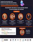 Seminario permanente de la Red de Innovación Educativa RIE 360: Perspectivas y estrategias para la nueva realidad